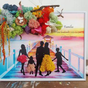 Tablou Familie